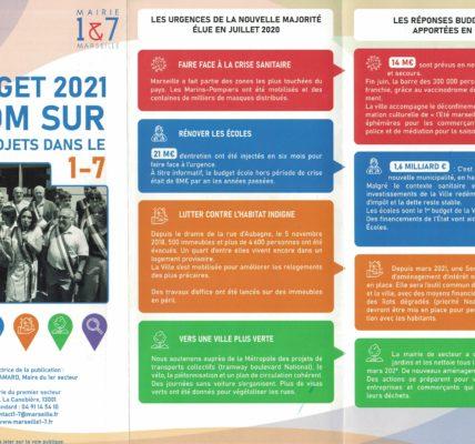 (51) #Marseille mandature 2020/2026 : Budget et Projets – Malgré la crise sanitaire nous avançons